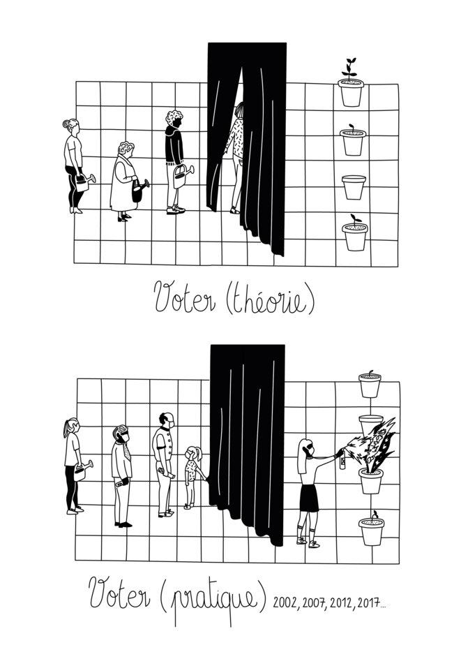 Voter, définition © Clara Chague