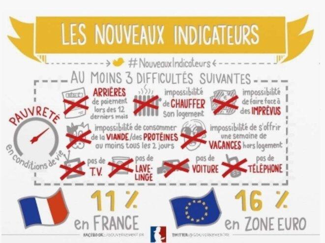 Pauvreté en conditions de vie [CC Hélène Pouille pour gouvernement.fr/SIG]