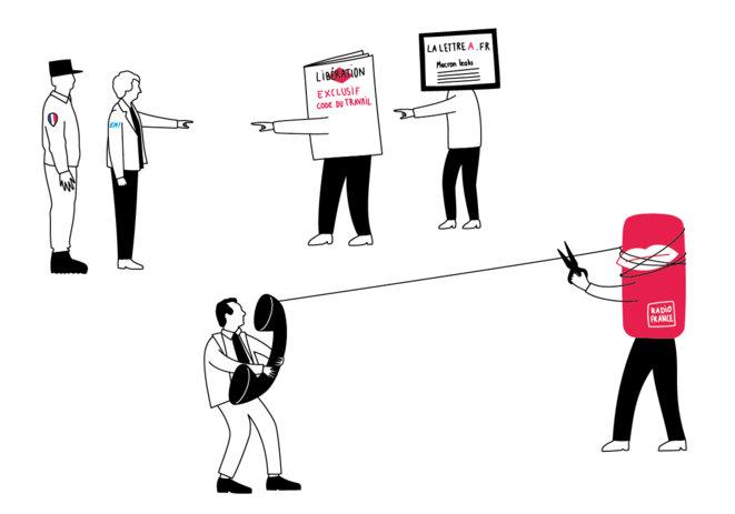 La liberté de la presse selon le gouvernement d'Emmanuel Macron © Clara Chague