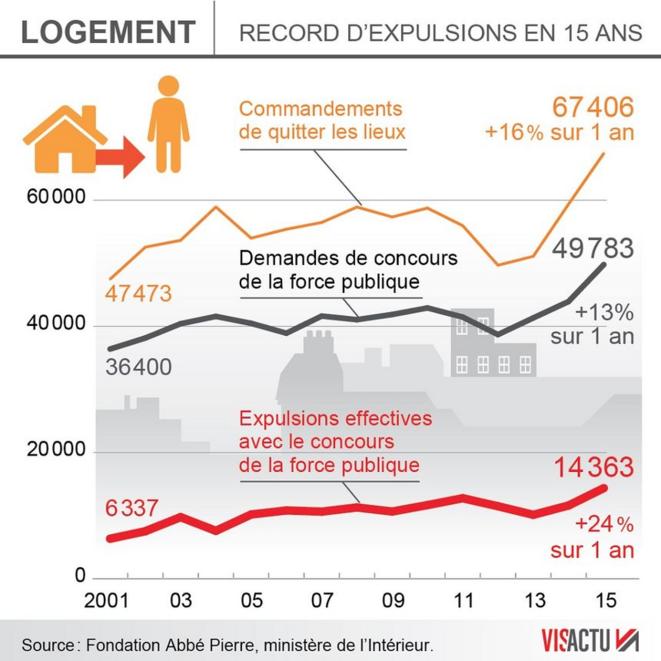 record-explusion