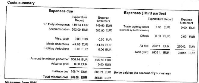 Le détail de la facture du voyage officiel à Rome de Jean-Claude Juncker et son équipe, en février 2016.