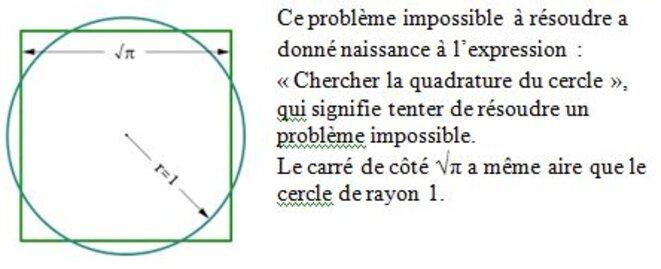 le-probleme-de-la-quadrature-du-cercle