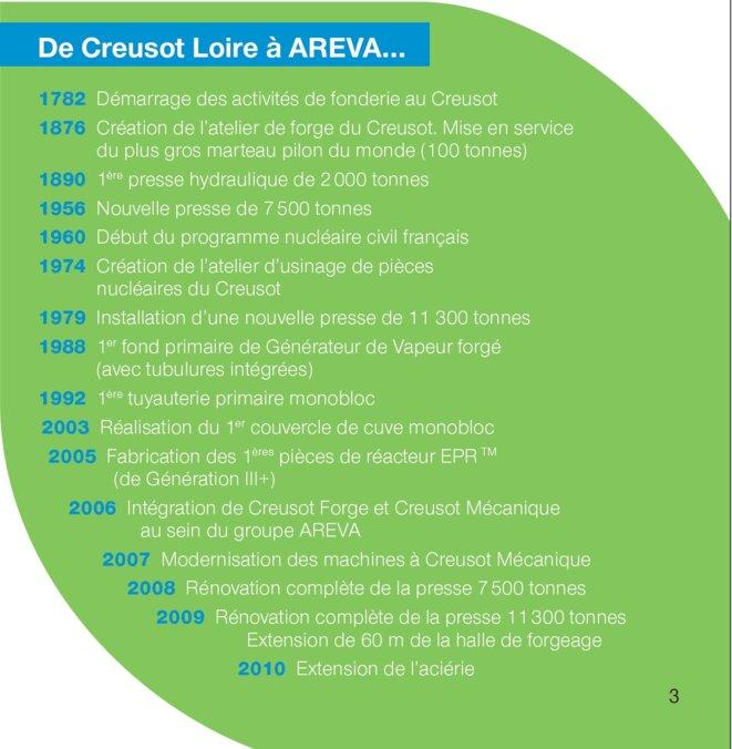 """Plaquette """"L'Energie est notre avenir"""" AREVA 2011"""