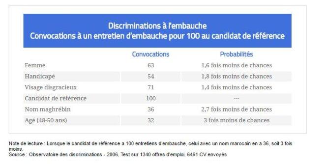 Pourquoi T Es Feministe L Egalite Homme Femme En France Elle Est
