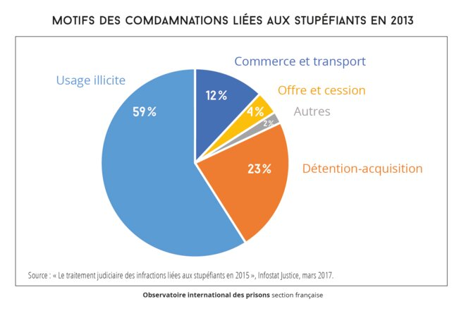 oip-condamnations-ils