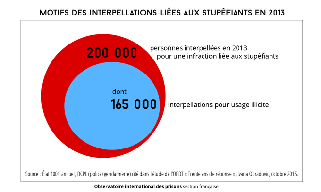 oip-interpellations-ils