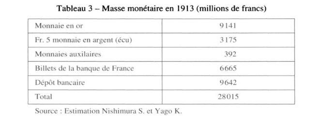 ma lasse monétaire en 1913 : plus d'un siècle est passé par là © Shizuya NISHIMURA et Kazuhiko YAGO