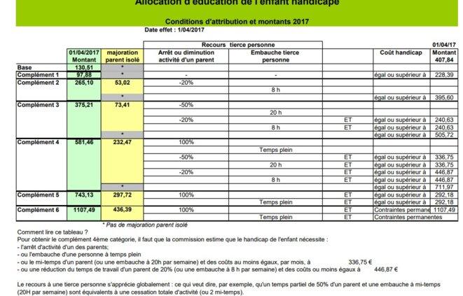 Rapport Igas Sur L Aeeh En General Et En Detail Le Club De Mediapart