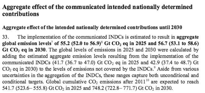 Extrait de l'étude des Nations unies publié le 30 octobre 2015