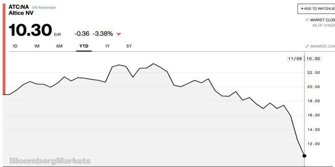 Évolution du cours de Bourse d'Altice NV sur un an © Bloomberg