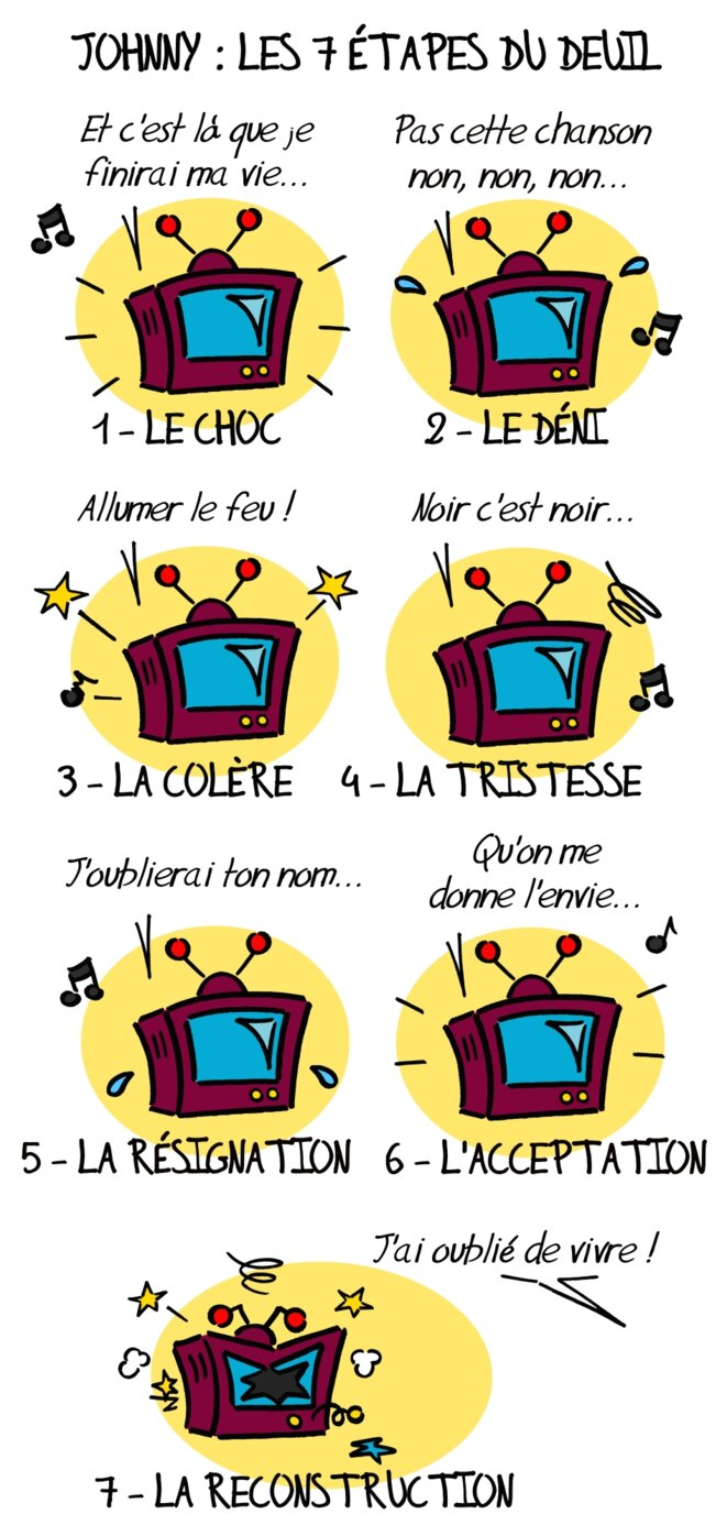 Johnny: les 7 étapes du deuil © Norb