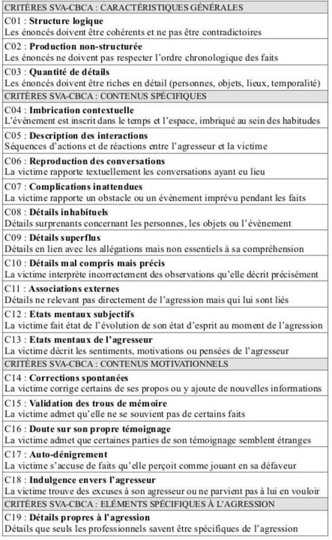 criteres-sva-sbca