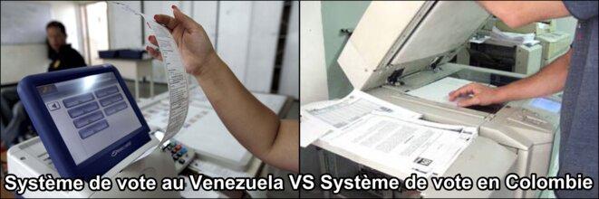 Système de vote au Venezuela à gauche (électronique), photocopies au dernier moment de cartes électorales en Colombie à droite