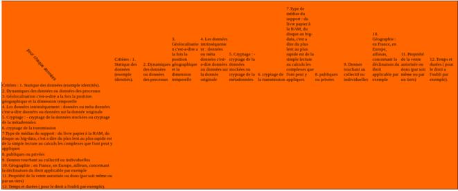 Matrie des douzes critères © vincent HARDY