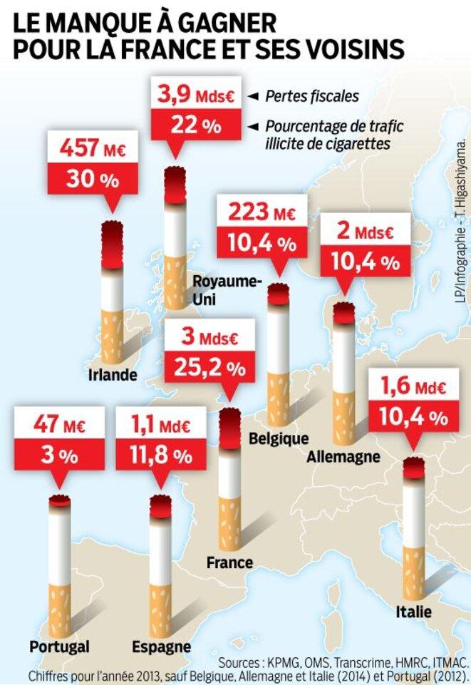 5714555-web-trafic-tabac-ue-st