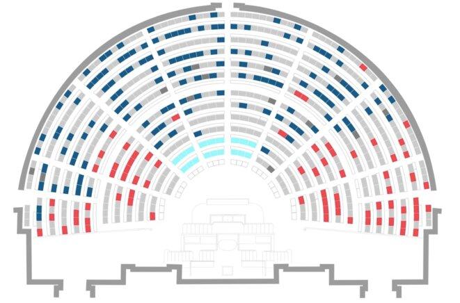 Les votes des 391 députés participants. © Assemblée nationale
