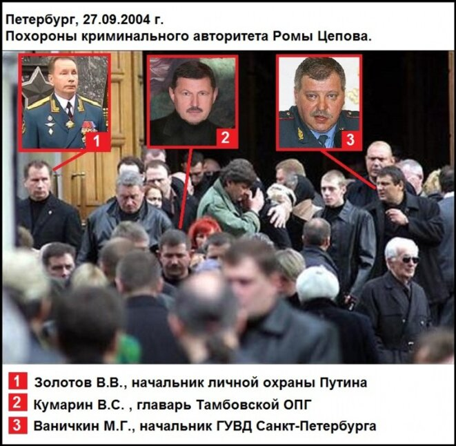 Obsèques de Roman Tsepov © Kompromat.ru