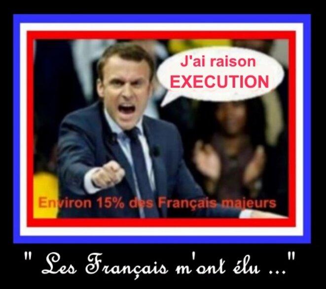 Exécution © x