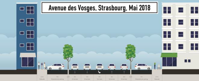L'Avenue des Vosges aujourd'hui © vélorution strasbourg