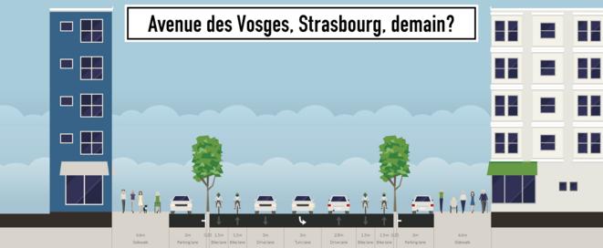 L'Avenue des Vosges demain? © vélorution strasbourg