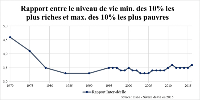 rapport-in