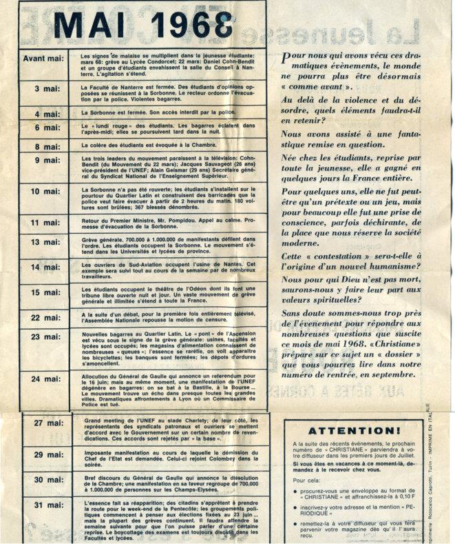 Récapitulatif évènements Mai 68 © Périodique, supplément à Christiane