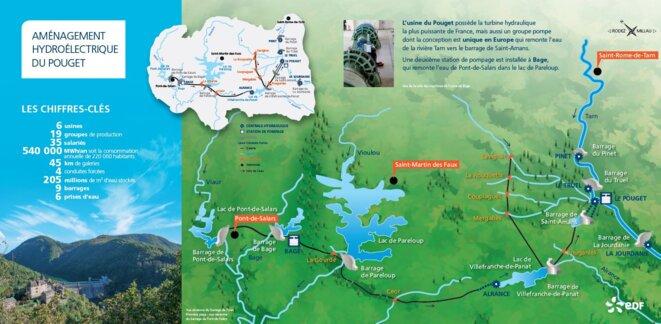 Plaquette EDF expliquant le fonctionnement du groupement de barrages associés à la centrale du Pouget (Aveyron). © EDF