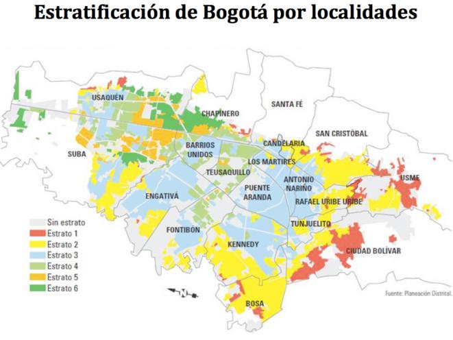 Estratificación de Bogotá por localidades