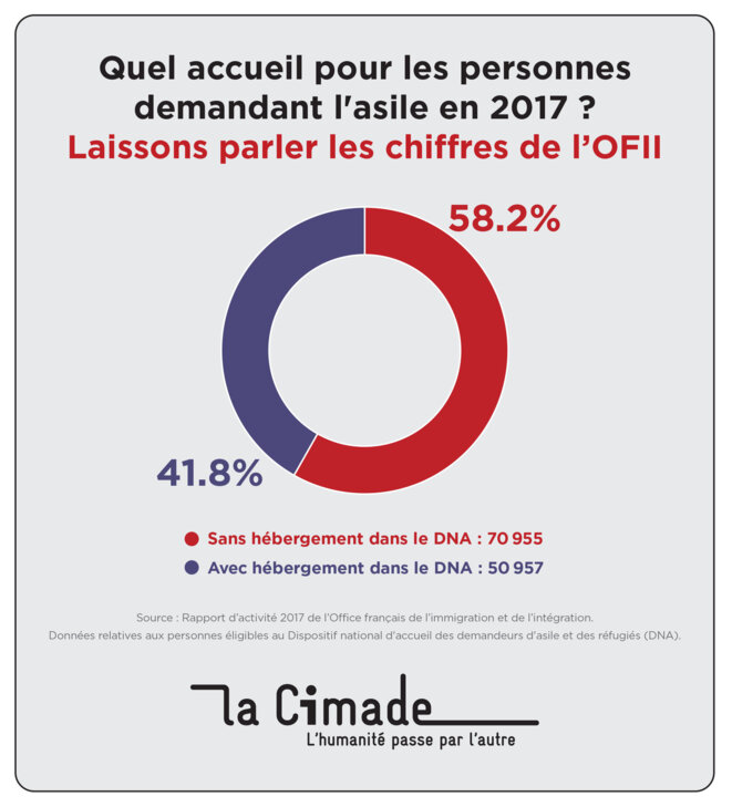 rapport-ofii-2017-dna