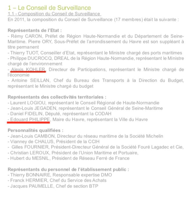 Extrait du rapport financier du Port du Havre de 2011