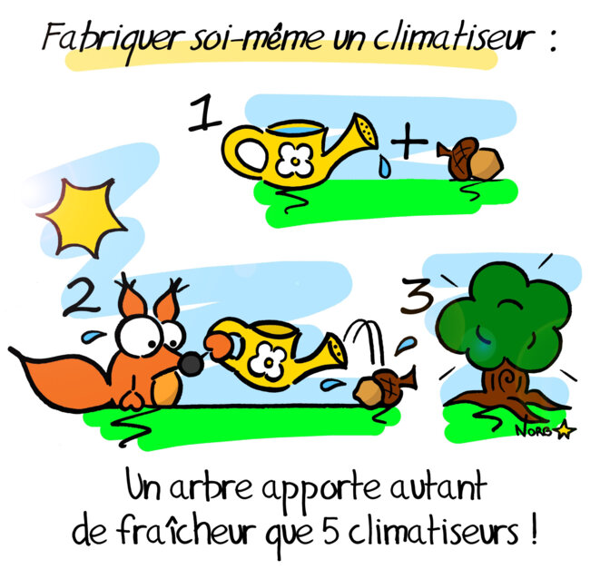 Do It Yourself : fabriquer un climatiseur © Norb