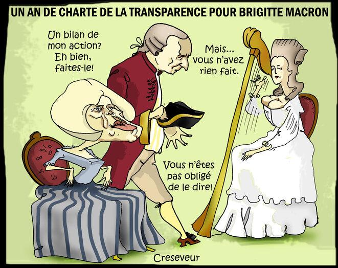 bilan-daction-annuel-de-brigitte-macron-1