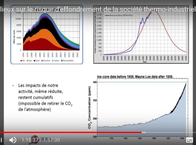 energieadrastiacorrelationpollution2