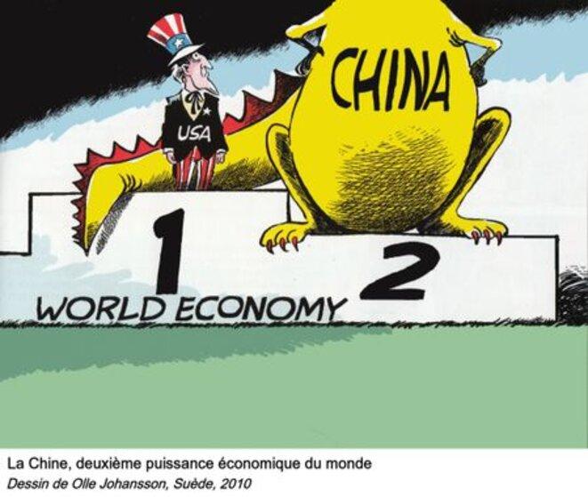 chine-economie
