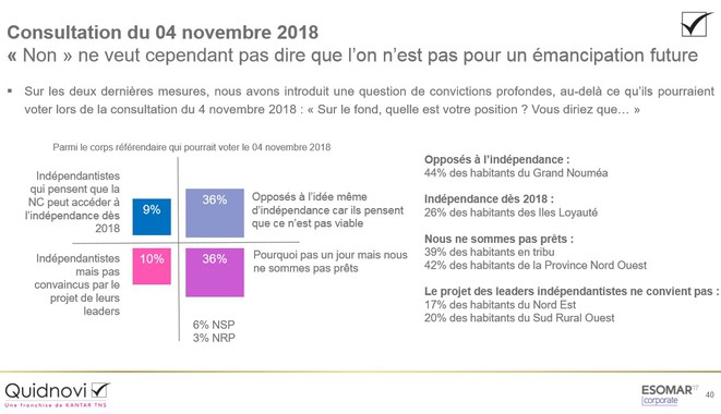 Analyse du Non par rapport à la notion d'émancipation © Quidnovi