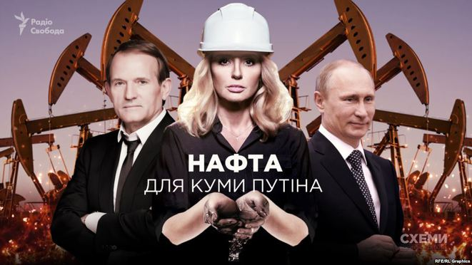 Victor Medvetchuk, Oksana Marchenko, Poutine © Radio Svoboda