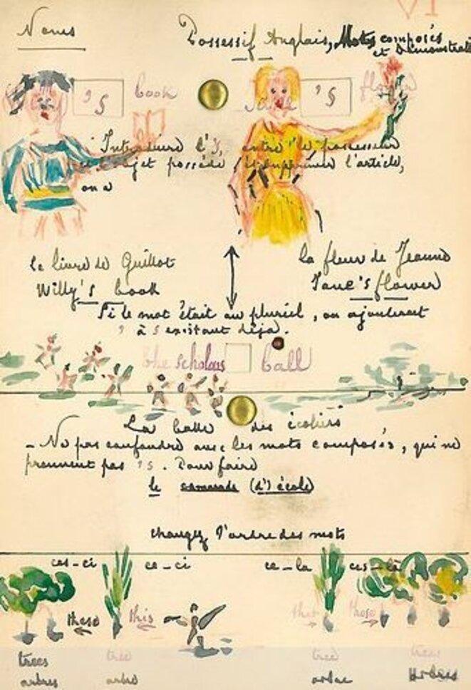 mallarme-dessin-pedagogique-pour-ses-cours-danglais-manuscrit
