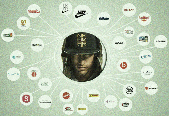 Above: the many brands that pay Neymar for use of his image. © EIC