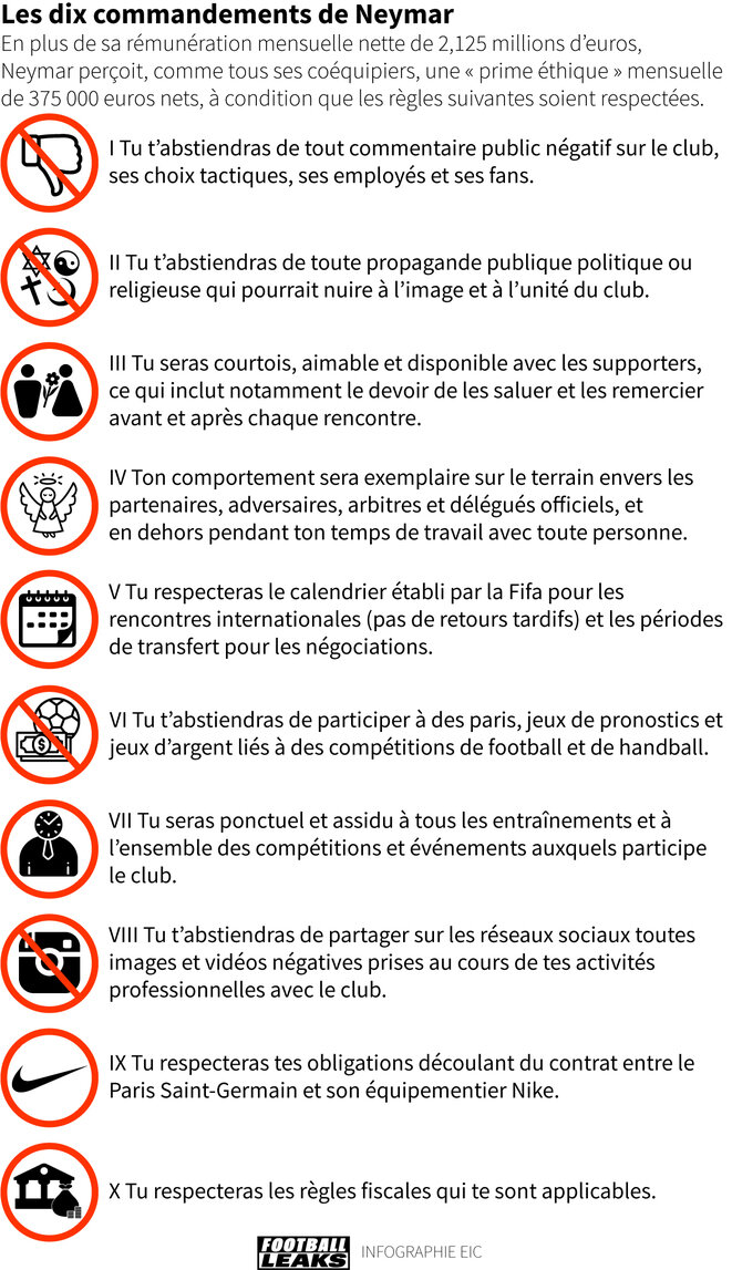 Los criterios que condicionan el pago de la prima ética de los jugadores del PSG. © Donatien Huet / Mediapart