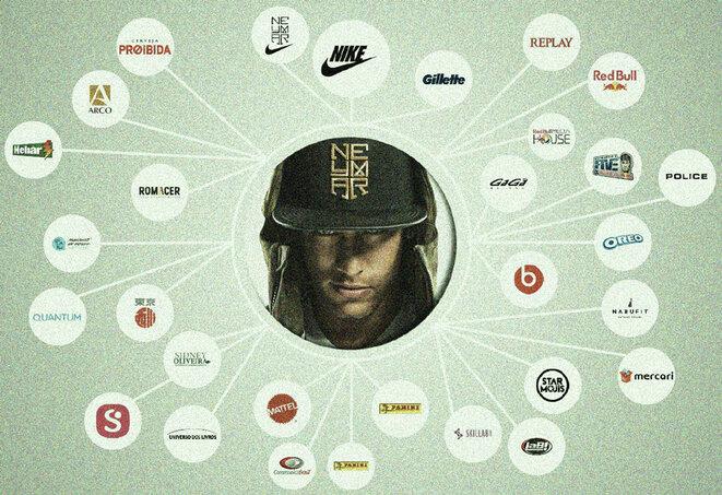 La lista de sponsors de Neymar. © EIC