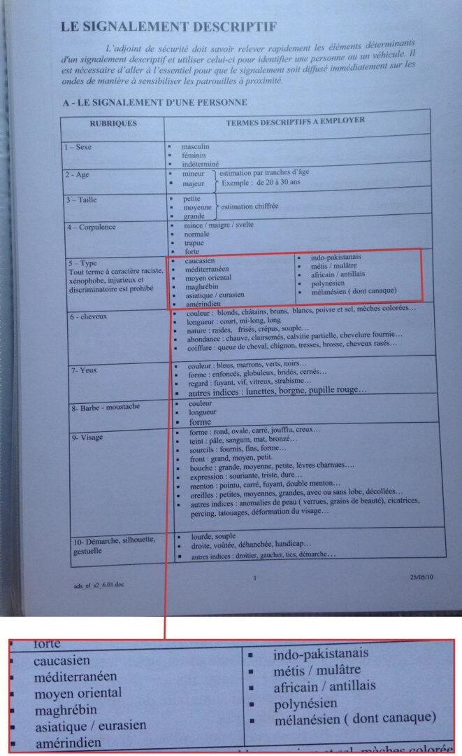 Ce document de formation enseigne à décrire une personne par des «types»issus de l'ethnologie coloniale. © DR