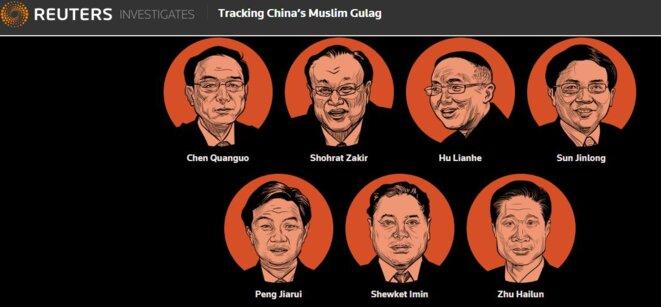 © Les sept criminels qui dirigent le Xinjiang