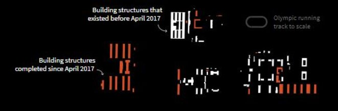 Voici une représentation graphique de l'empreinte de bâtiment de l'installation de Korla. Sa taille a presque doublé au cours des 17 derniers mois. En août de cette année, la surface bâtie couvrait 114 000 mètres carrés. © Reuters/Simon Scarr