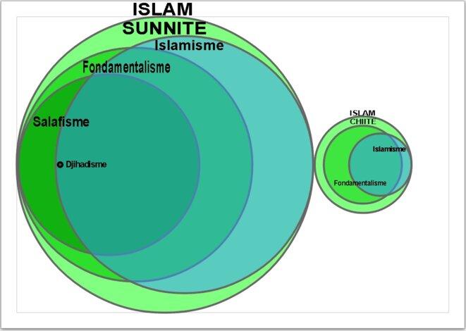 islam-co