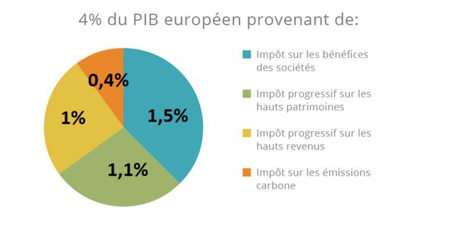 budgeteurope2