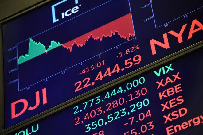 Tableau indiquant le niveau des indices boursiers, à New York. © Reuters