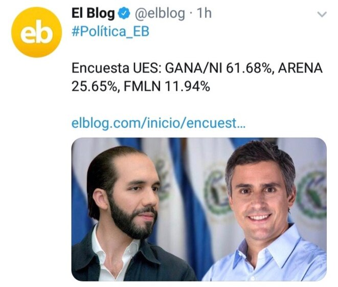 Nayib Bukele (GANA/NI) et Carlos Calleja (ARENA) - Sondage UES déc 2018