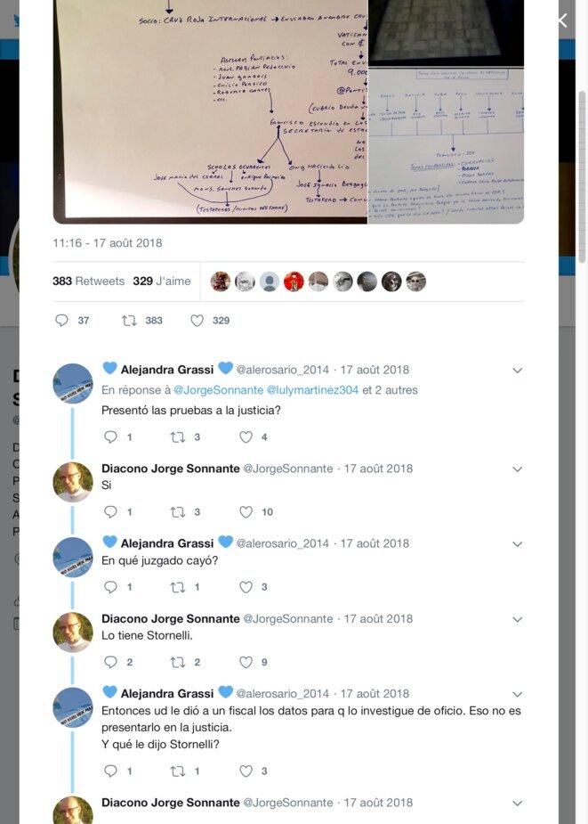 Información precisa, con números de cuenta y saldos del dinero en Vaticano de Juan Manuel Santos © @Gustavo Rougeles