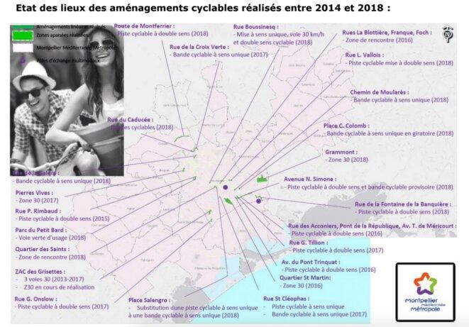État des lieux des aménagements cyclables réalisés entre 2014 et 2018 - Schéma Directeur des Mobilités Actives (SDMA) © Métropole de Montpellier Méditerranée