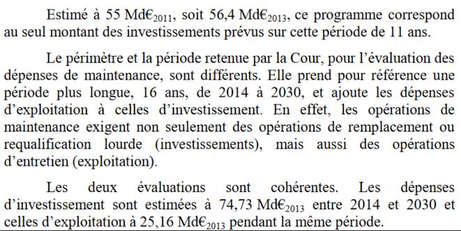 Rapport annuel 2016 de la Cour des comptes.